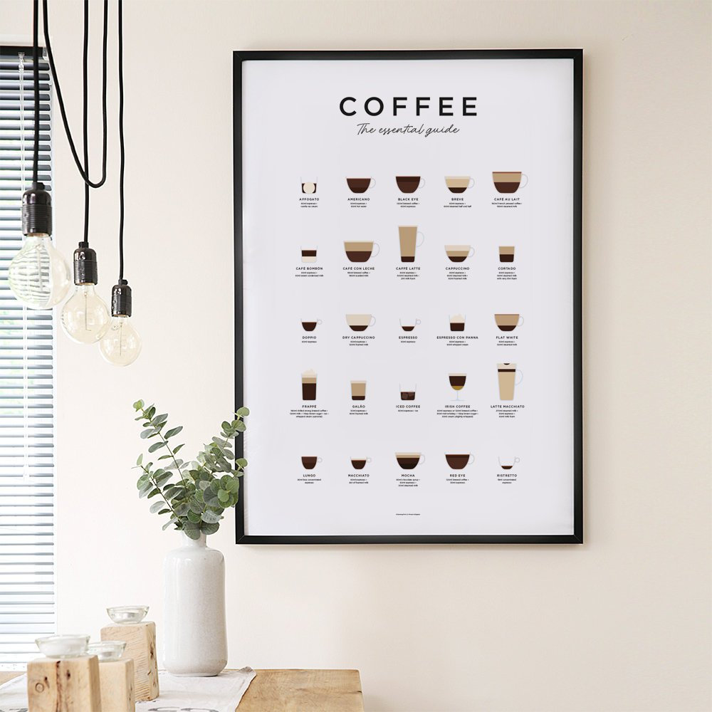 Essential Coffee Guide Poster Gift on Etsy