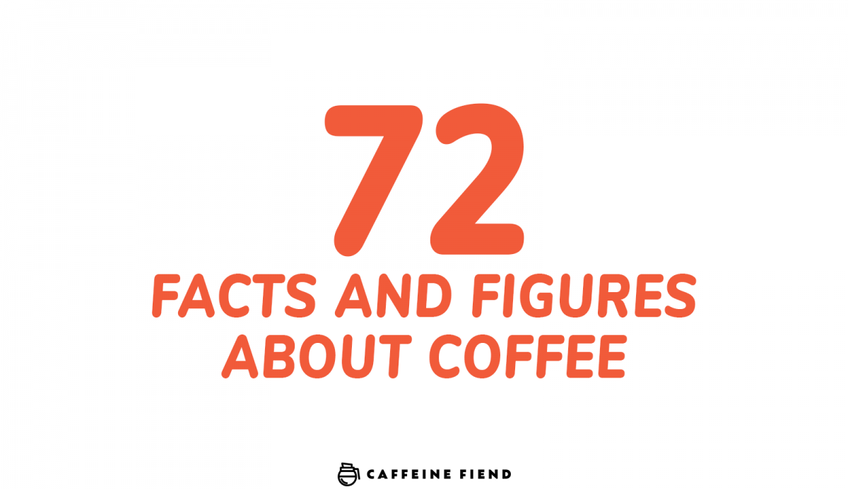 72 Coffee Facts and Figures