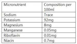 Nutritional information for a coffee drink from coffeeandhealth.org